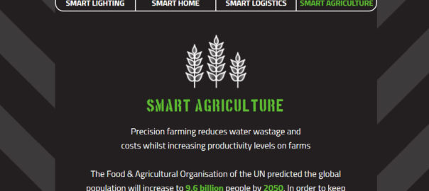 IoT Smart Agriculture