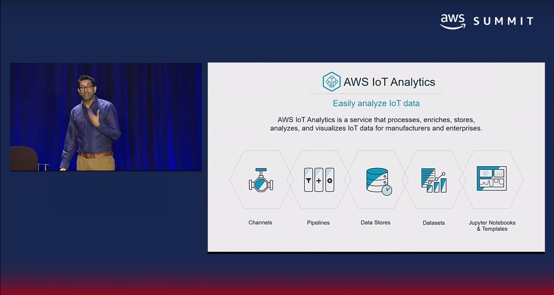 AWS Summit IoT 2018