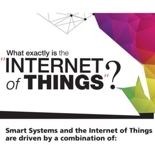 Infographic IoT Postscapes Harbor Research